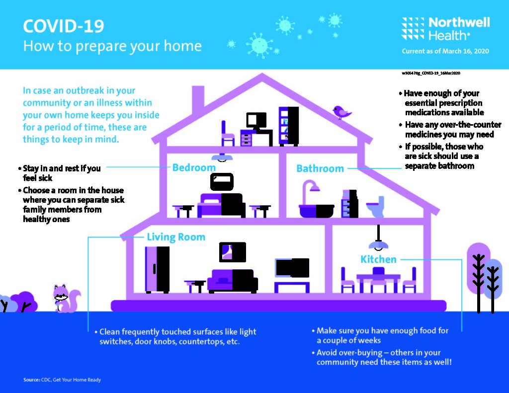 preparing your home for covid-19