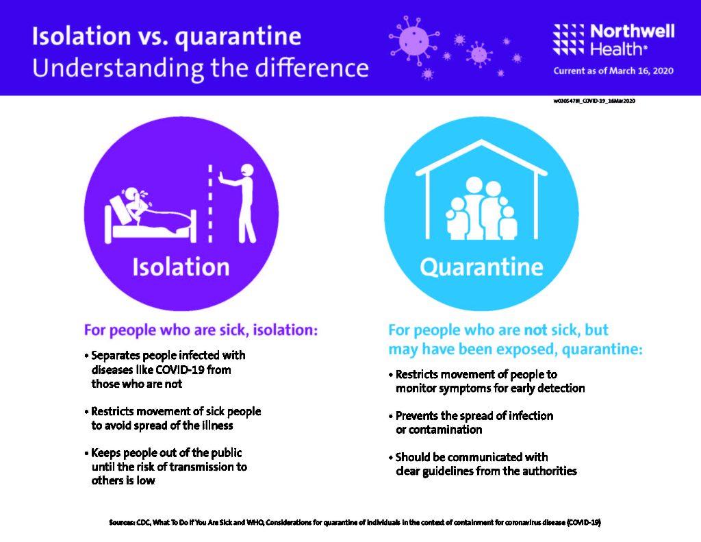isolation vs quarantime